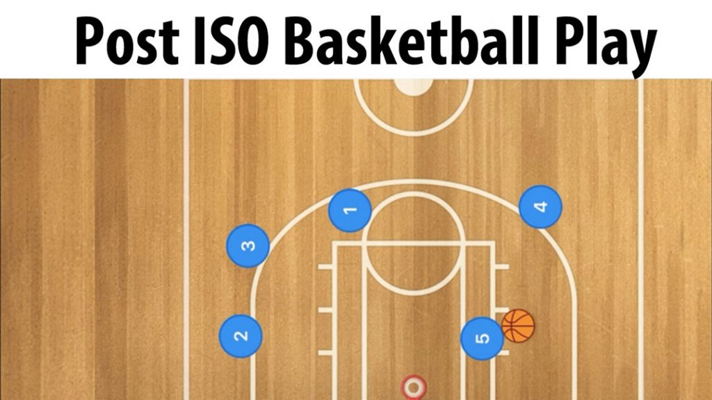 All Information About what Is Iso In Basketball? The  Ultimate Guide