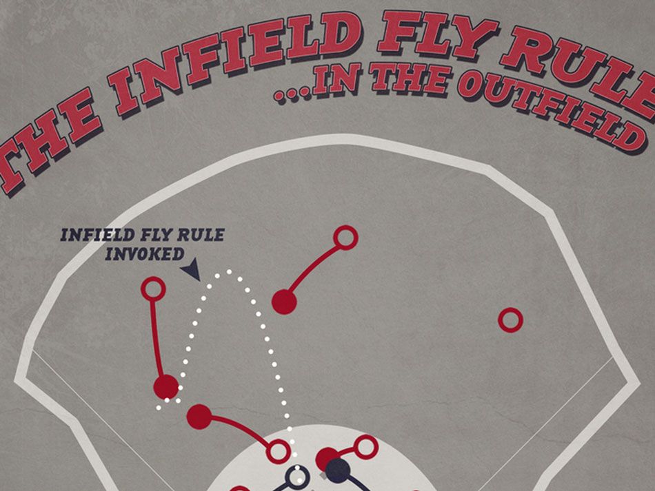 what is the infield fly rule